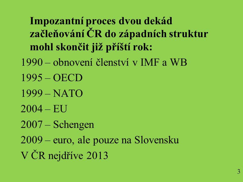 3 Impozantní proces dvou dekád začleňování ČR do západních struktur mohl skončit již příští rok: 1990 – obnovení členství v IMF a WB 1995 – OECD 1999 – NATO 2004 – EU 2007 – Schengen 2009 – euro, ale pouze na Slovensku V ČR nejdříve 2013