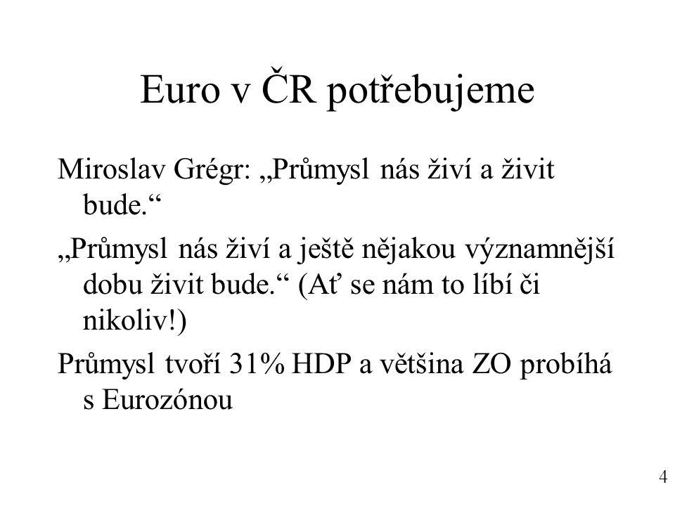 """4 Euro v ČR potřebujeme Miroslav Grégr: """"Průmysl nás živí a živit bude. """"Průmysl nás živí a ještě nějakou významnější dobu živit bude. (Ať se nám to líbí či nikoliv!) Průmysl tvoří 31% HDP a většina ZO probíhá s Eurozónou"""