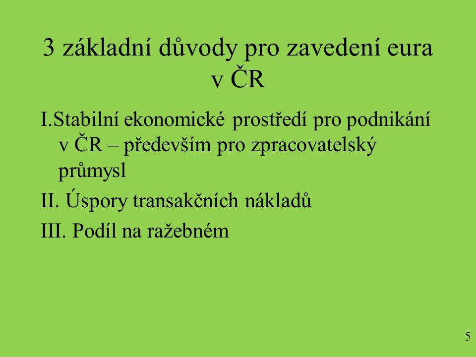 5 3 základní důvody pro zavedení eura v ČR I.Stabilní ekonomické prostředí pro podnikání v ČR – především pro zpracovatelský průmysl II.