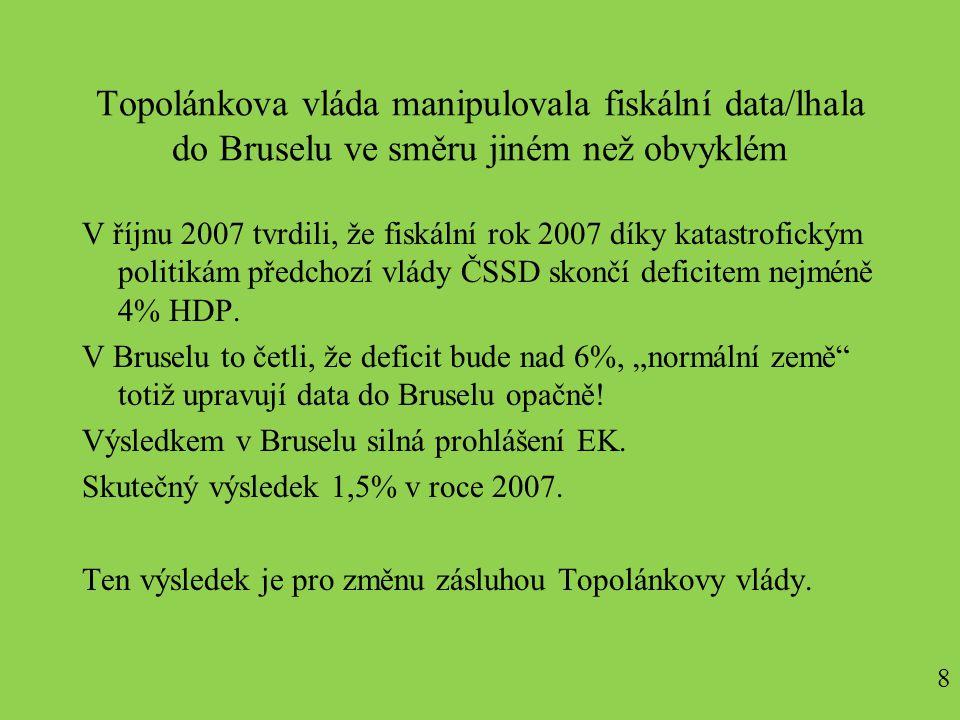 Topolánkova vláda manipulovala fiskální data/lhala do Bruselu ve směru jiném než obvyklém V říjnu 2007 tvrdili, že fiskální rok 2007 díky katastrofickým politikám předchozí vlády ČSSD skončí deficitem nejméně 4% HDP.