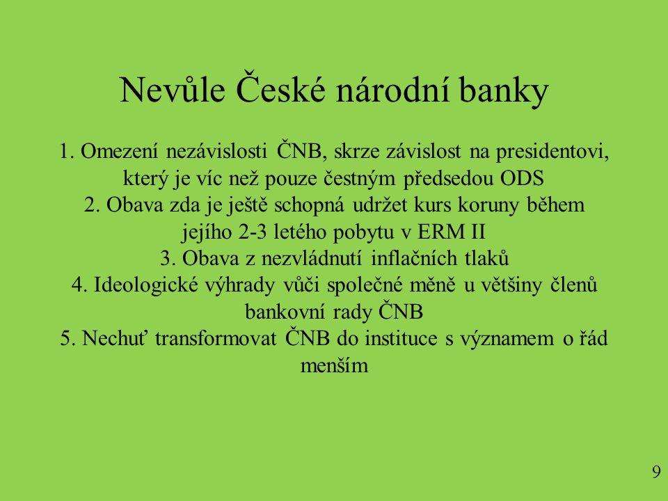 9 Nevůle České národní banky 1.