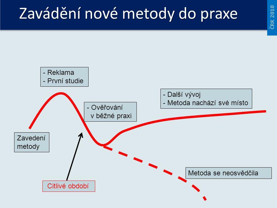 Zavádění nové metody do praxe ČRK 2010 - Reklama - První studie - Ověřování v běžné praxi - Další vývoj - Metoda nachází své místo Metoda se neosvědči