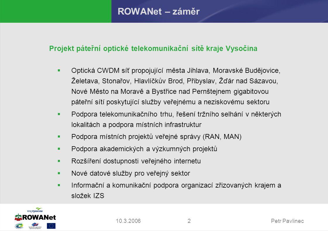 Petr Pavlinec210.3.2006 ROWANet – záměr Projekt páteřní optické telekomunikační sítě kraje Vysočina  Optická CWDM síť propojující města Jihlava, Mora