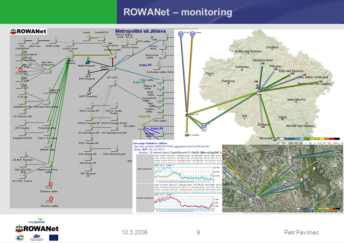 Petr Pavlinec910.3.2006 ROWANet – monitoring Monitoring ROWANet