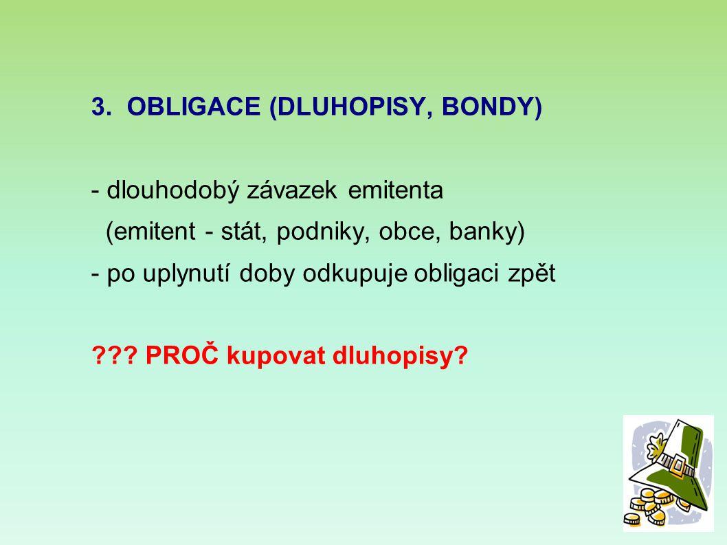 3. OBLIGACE (DLUHOPISY, BONDY) - dlouhodobý závazek emitenta (emitent - stát, podniky, obce, banky) - po uplynutí doby odkupuje obligaci zpět ??? PROČ