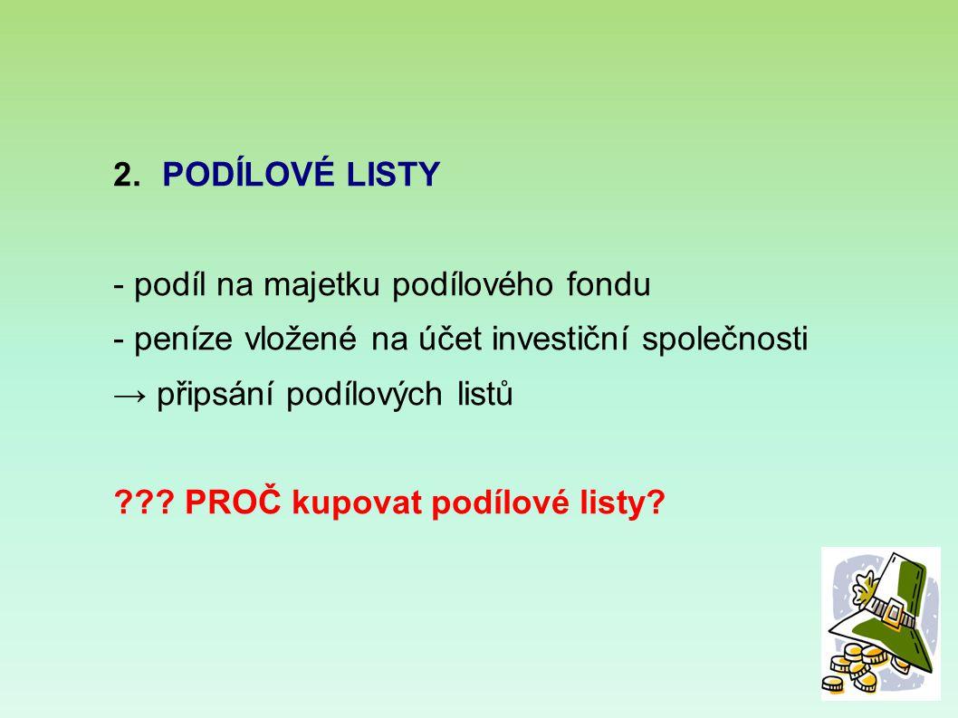 2.PODÍLOVÉ LISTY - podíl na majetku podílového fondu - peníze vložené na účet investiční společnosti → připsání podílových listů .