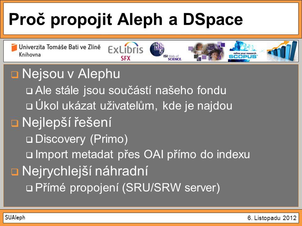 SUAleph 6. Listopadu 2012 Proč propojit Aleph a DSpace  Nejsou v Alephu  Ale stále jsou součástí našeho fondu  Úkol ukázat uživatelům, kde je najdo