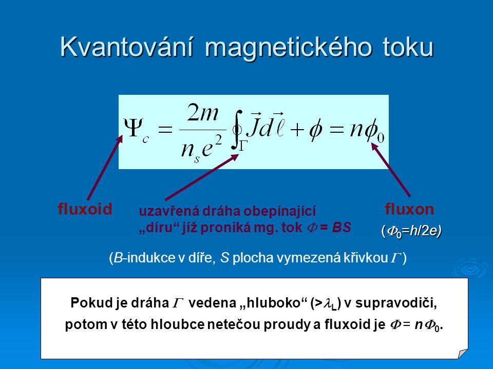 """Kvantování magnetického toku fluxoidfluxon uzavřená dráha obepínající """"díru"""" jíž proniká mg. tok  = BS (B-indukce v díře, S plocha vymezená křivkou """