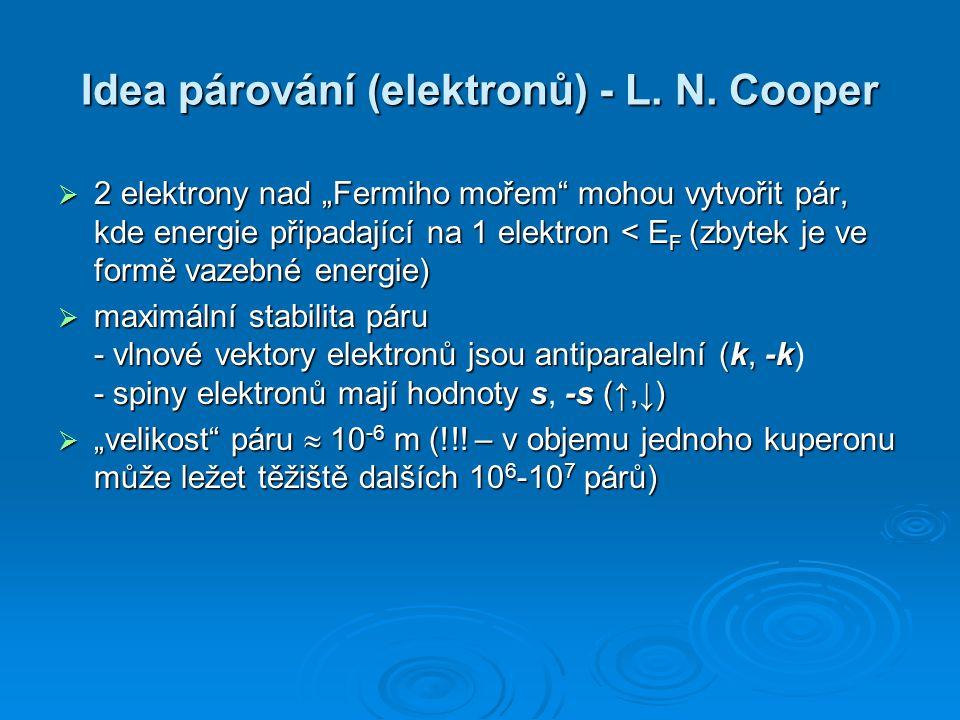 """Idea párování (elektronů) - L. N. Cooper  2 elektrony nad """"Fermiho mořem"""" mohou vytvořit pár, kde energie připadající na 1 elektron < E F (zbytek je"""