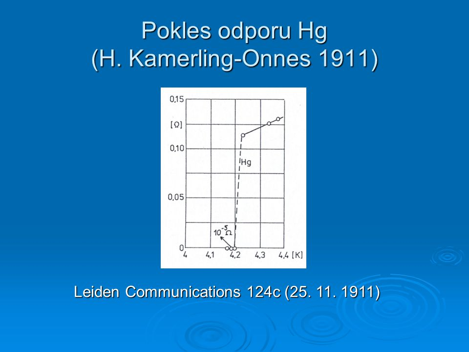 Pokles odporu Hg (H. Kamerling-Onnes 1911) Leiden Communications 124c (25. 11. 1911)