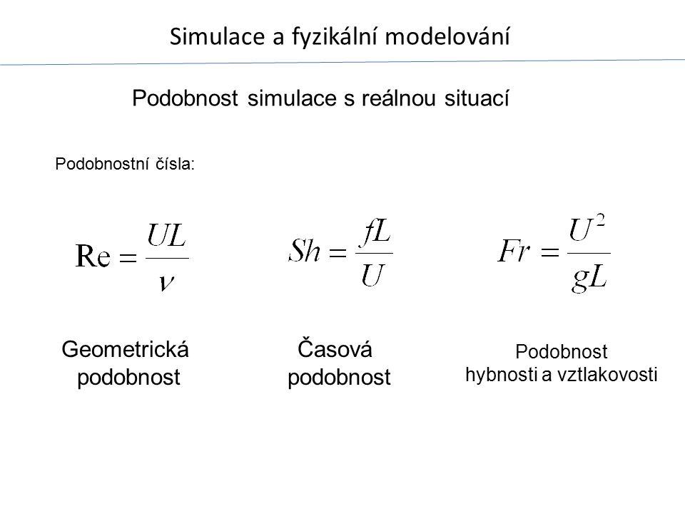 Podobnost simulace s reálnou situací Podobnostní čísla: Geometrická podobnost Časová podobnost Podobnost hybnosti a vztlakovosti