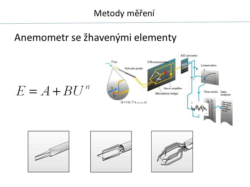 Anemometr se žhavenými elementy