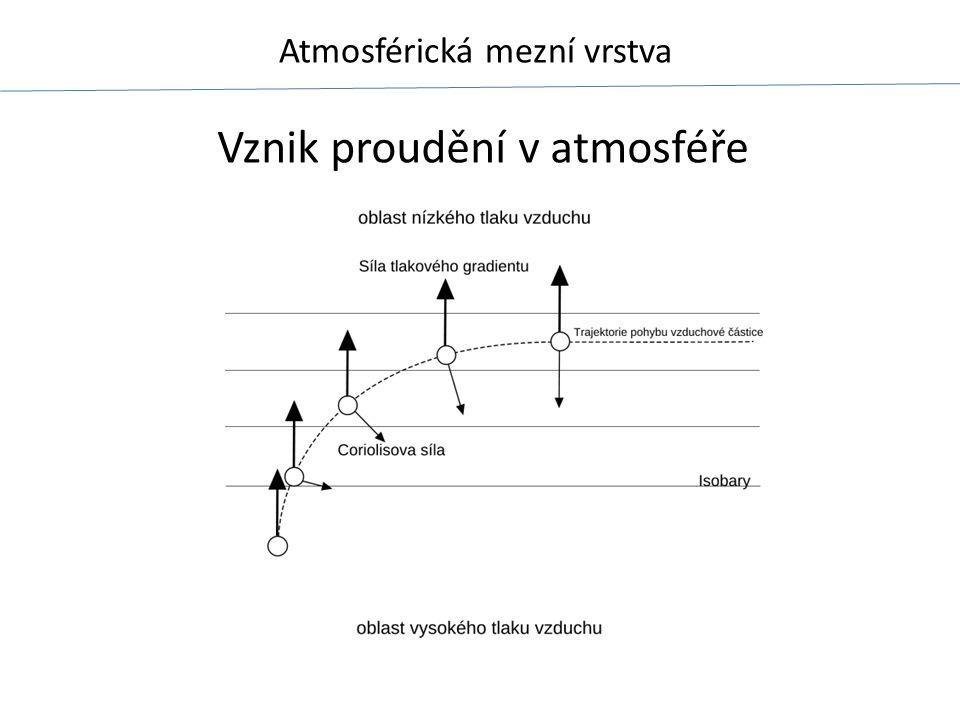 Atmosférická mezní vrstva Vznik proudění v atmosféře