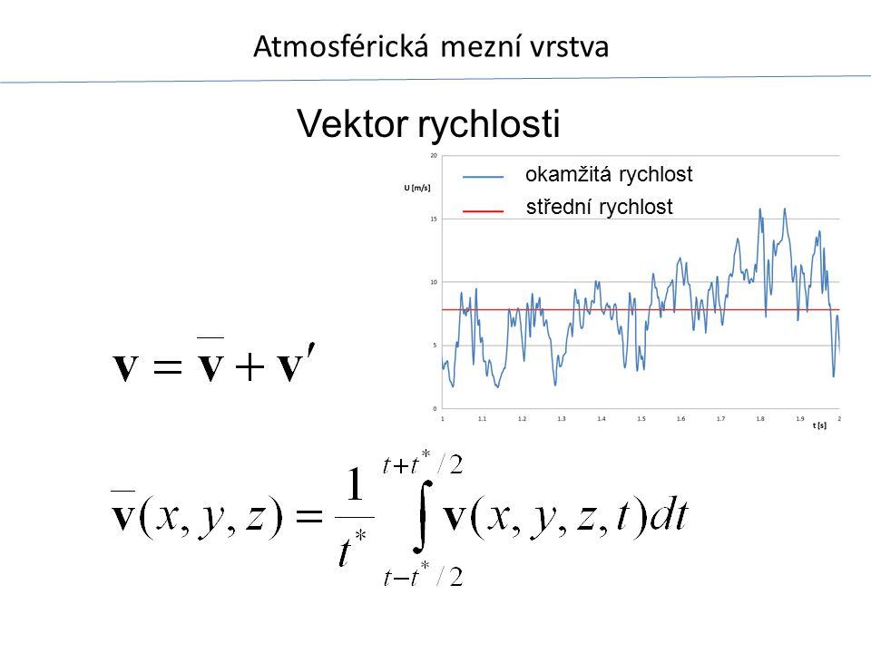 Atmosférická mezní vrstva Vektor rychlosti okamžitá rychlost střední rychlost