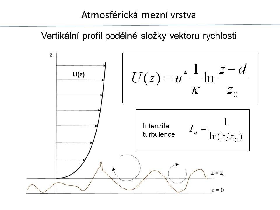 Atmosférická mezní vrstva Kategorie terénuParametr drsnosti z 0 [m] Kategorie I - Vodní hladina0.01 Kategorie II - Pole a louky0.05 Kategorie III - Předměstí0.3 Kategorie IV - Město1