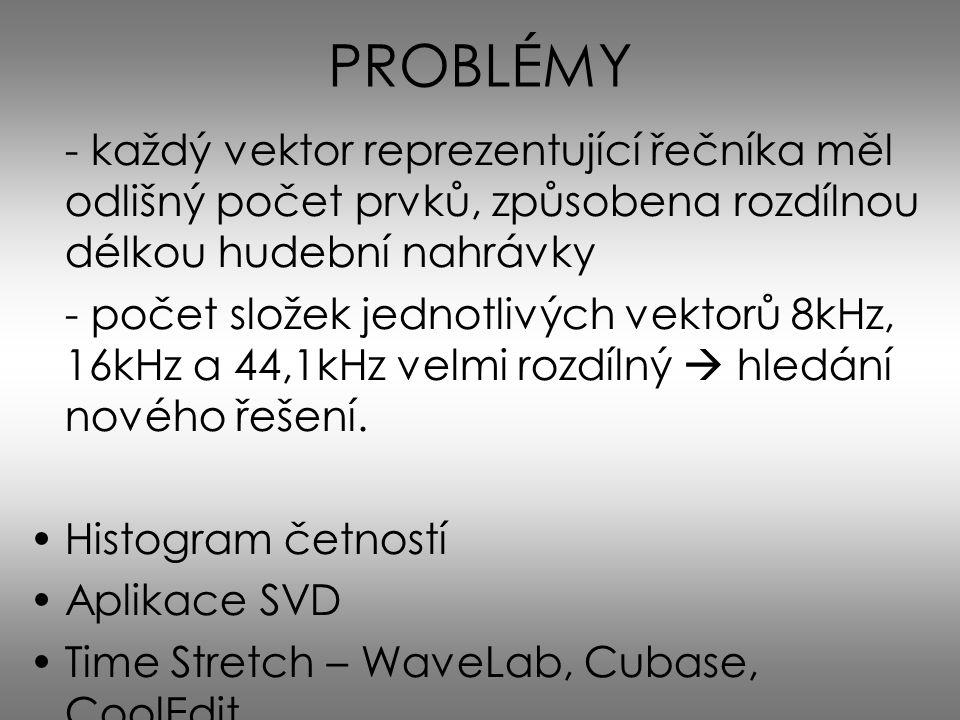 - každý vektor reprezentující řečníka měl odlišný počet prvků, způsobena rozdílnou délkou hudební nahrávky - počet složek jednotlivých vektorů 8kHz, 1