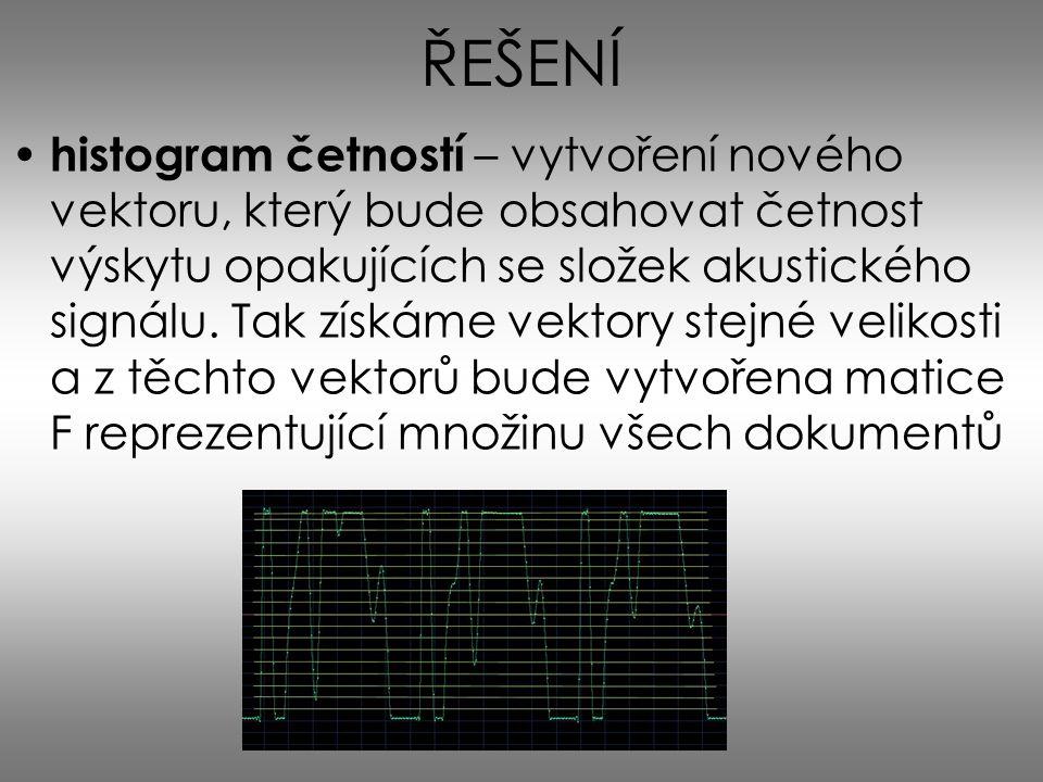 ŘEŠENÍ histogram četností – vytvoření nového vektoru, který bude obsahovat četnost výskytu opakujících se složek akustického signálu. Tak získáme vekt