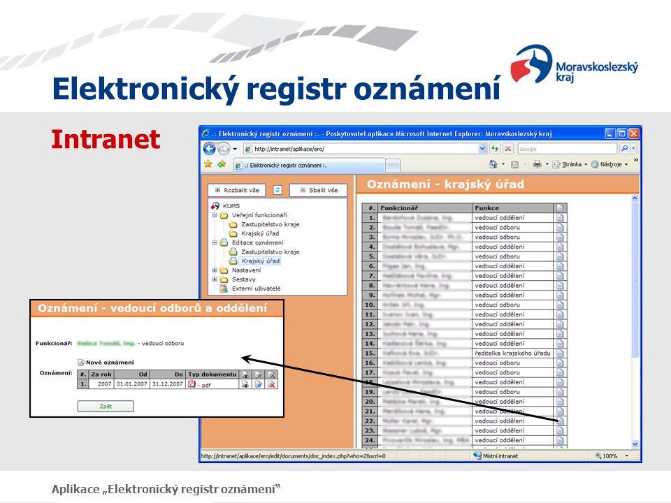 """Elektronický registr oznámení Aplikace """"Elektronický registr oznámení Intranet Zobrazení dokumentu"""