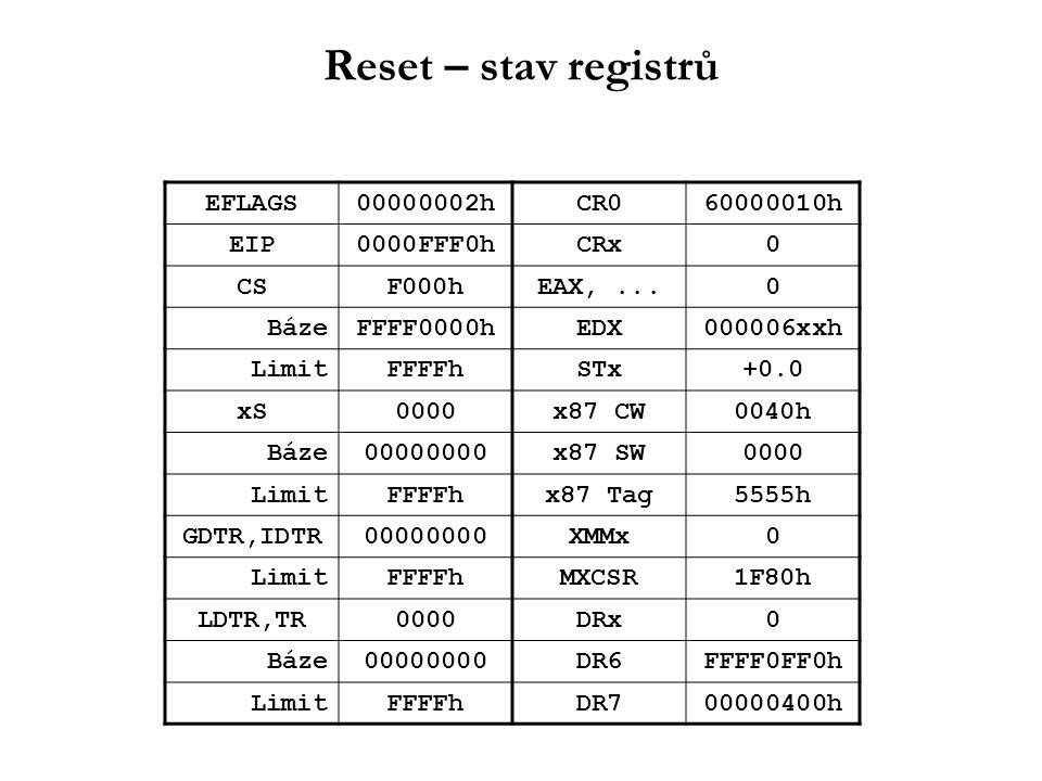 Reset – stav registrů EFLAGS00000002hCR060000010h EIP0000FFF0hCRx0 CSF000hEAX,...0 BázeFFFF0000hEDX000006xxh LimitFFFFhSTx+0.0 xS0000x87 CW0040h Báze00000000x87 SW0000 LimitFFFFhx87 Tag5555h GDTR,IDTR00000000XMMx0 LimitFFFFhMXCSR1F80h LDTR,TR0000DRx0 Báze00000000DR6FFFF0FF0h LimitFFFFhDR700000400h