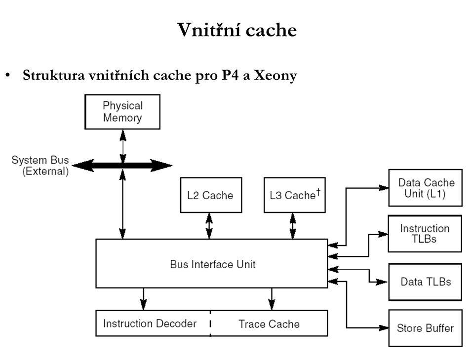 Vnitřní cache Struktura vnitřních cache pro P4 a Xeony