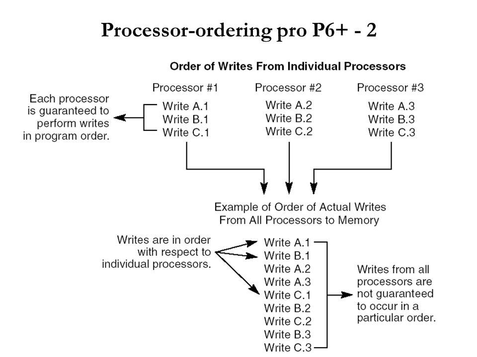 Typy paměti - 2 Write Through (WT) –R a W hlavní paměti cachovány –R při zásahu cache z řádky cache, při minutí naplnění řádky, spekulativní R –W při zásahu do cache i do hlavní paměti, při minutí nenaplňuje řádku –WC povoleno –vhodné pro frame buffery nebo zařízení, co neumí snooping Write Back (WB) –R a W hlavní paměti cachovány –R při zásahu cache z řádky cache, při minutí naplnění řádky, spekulativní R –W při zásahu do cache, při minutí naplní řádku –protokol pro cache koherenci Write Protected (WP) –R při zásahu cache z řádky cache, při minutí naplnění řádky, spekulativní R –W propagovány na sběrnici