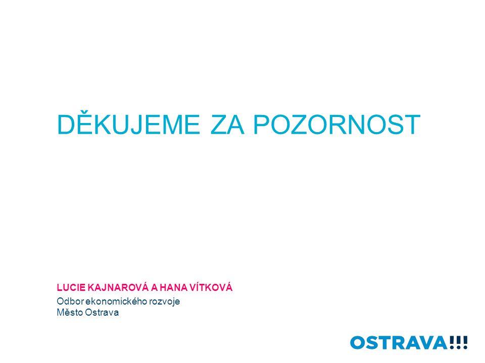 DĚKUJEME ZA POZORNOST LUCIE KAJNAROVÁ A HANA VÍTKOVÁ Odbor ekonomického rozvoje Město Ostrava