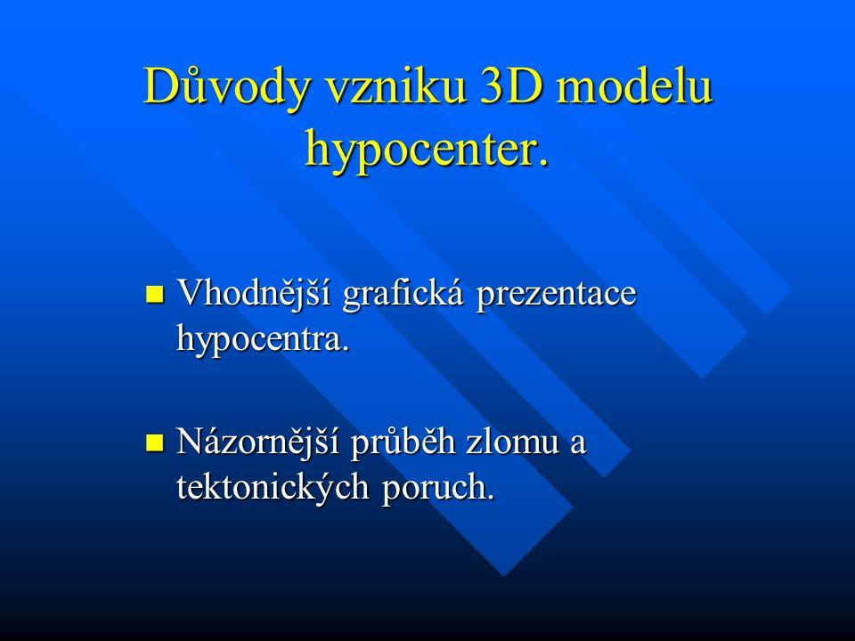 Důvody vzniku 3D modelu hypocenter.Vhodnější grafická prezentace hypocentra.