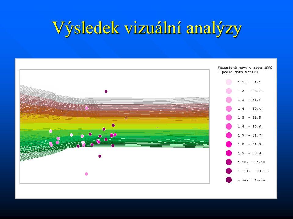 Návrh na pokračování Zařazení seismických jevů z nižší intenzitou.