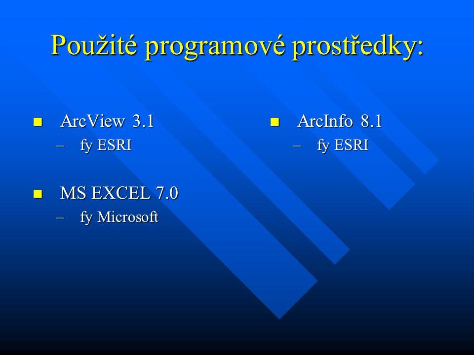 Použité programové prostředky: ArcView 3.1 ArcView 3.1 –fy ESRI MS EXCEL 7.0 MS EXCEL 7.0 –fy Microsoft ArcInfo 8.1 ArcInfo 8.1 –fy ESRI