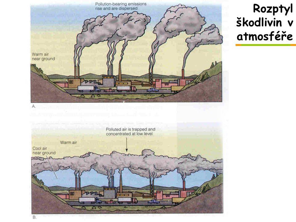 Zdravotní účinky složek znečištění ovzduší Oxidy uhlíku (CO, CO 2 )– automobilová doprava, kotelny (karboxyHb, zhoršený transport kyslíku, riziko při kardiovaskulárních chorobách) Halogenované látky (fluoridy etc.) Dráždivé látky – formaldehyd, kyselina mravenčí, akrolein Polycyklické aromatické uhlovodíky (PAU) – mutagenita, karcinogenita, reprodukční toxicita Nitro PAU – silné mutageny (např 1-nitropyren) Kovy – As (v uhlí, elektrárna Nováky), Pb (benzin)