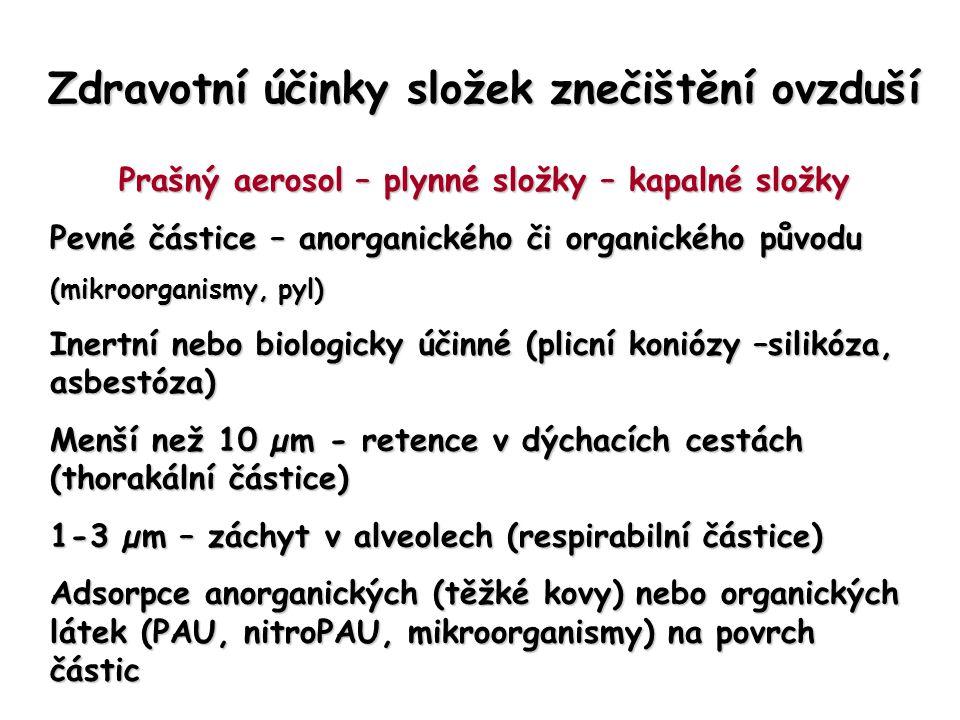 Prašný aerosol Různorodá směs částic Nebyla popsána neúčinná koncentrace Vstup do organismu dán velikostí částic, rychlostí a směrem větru, způsobem dýchání Deposice v organismu – hloubkou a frekvencí dýchání: > 10 um = nad hrtanem 5-10 um = bronchy 2,5-5 um = bronchioly <2.5 um – alveoly (průnik do intersticia)