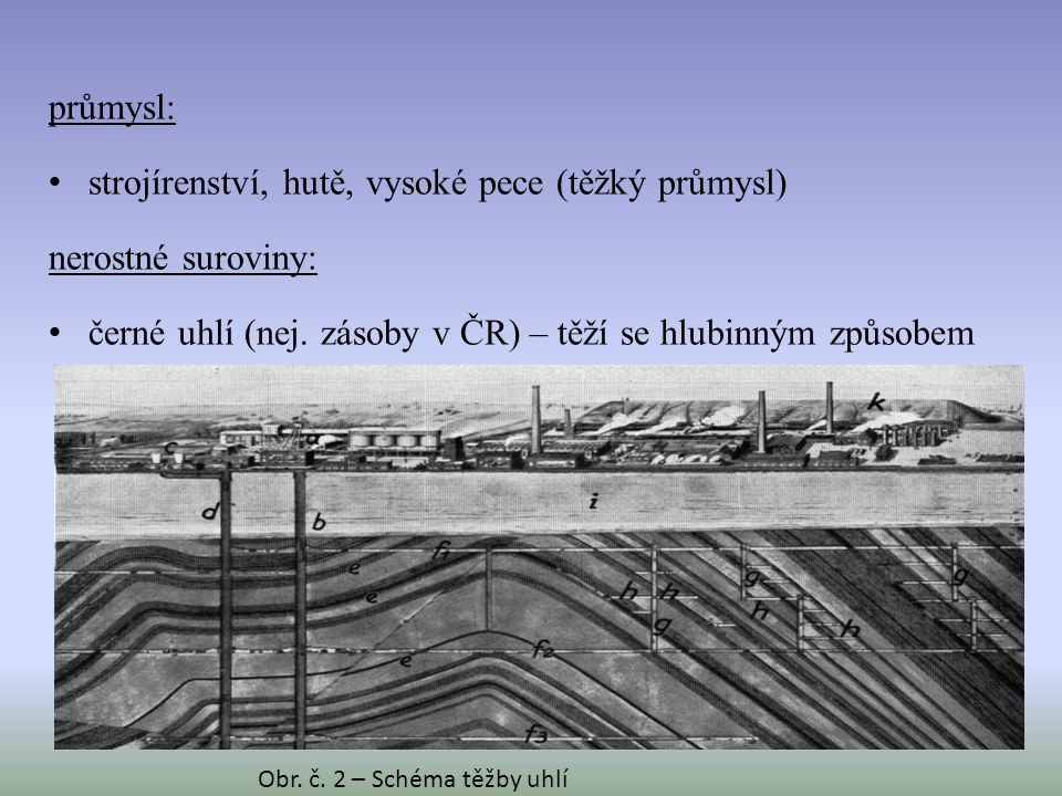 průmysl: strojírenství, hutě, vysoké pece (těžký průmysl) nerostné suroviny: černé uhlí (nej.
