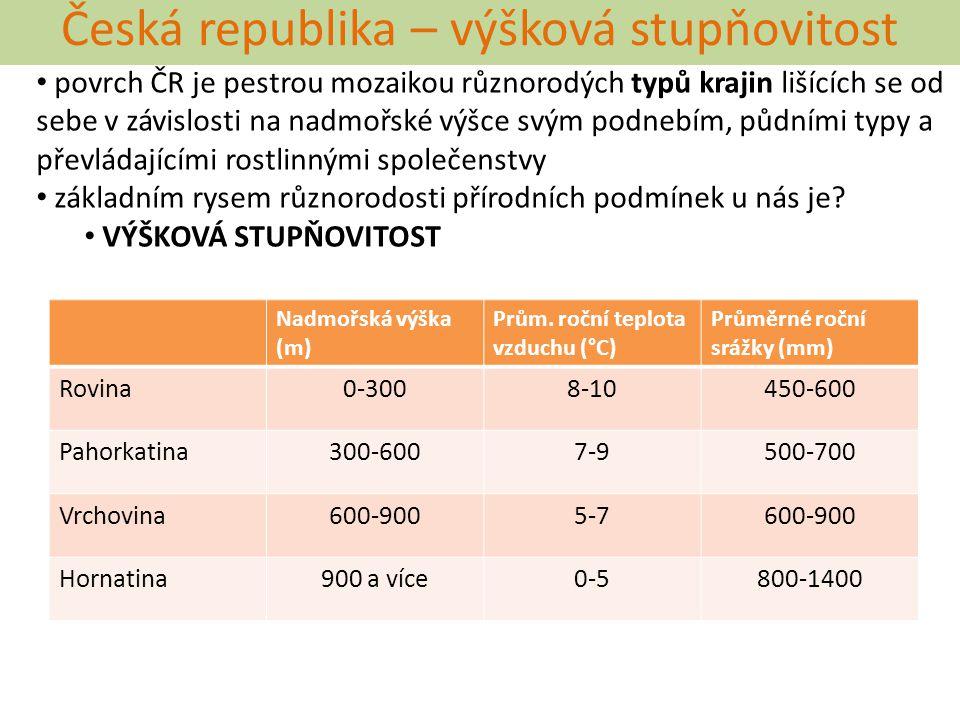Česká republika – výšková stupňovitost povrch ČR je pestrou mozaikou různorodých typů krajin lišících se od sebe v závislosti na nadmořské výšce svým