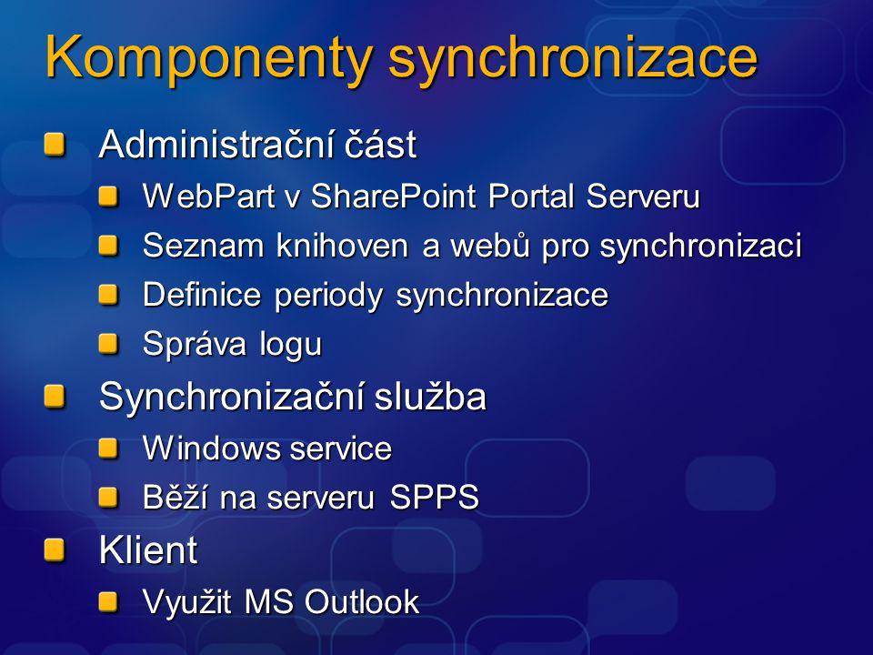 Komponenty synchronizace Administrační část WebPart v SharePoint Portal Serveru Seznam knihoven a webů pro synchronizaci Definice periody synchronizace Správa logu Synchronizační služba Windows service Běží na serveru SPPS Klient Využit MS Outlook