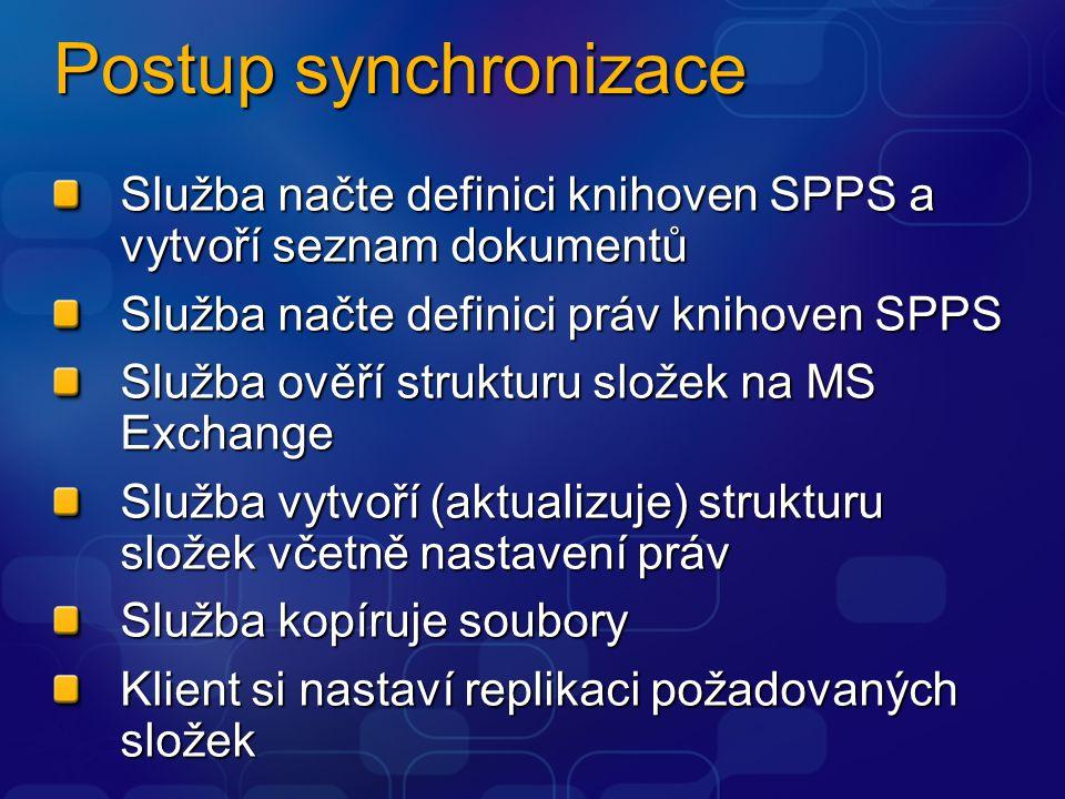 Postup synchronizace Služba načte definici knihoven SPPS a vytvoří seznam dokumentů Služba načte definici práv knihoven SPPS Služba ověří strukturu složek na MS Exchange Služba vytvoří (aktualizuje) strukturu složek včetně nastavení práv Služba kopíruje soubory Klient si nastaví replikaci požadovaných složek