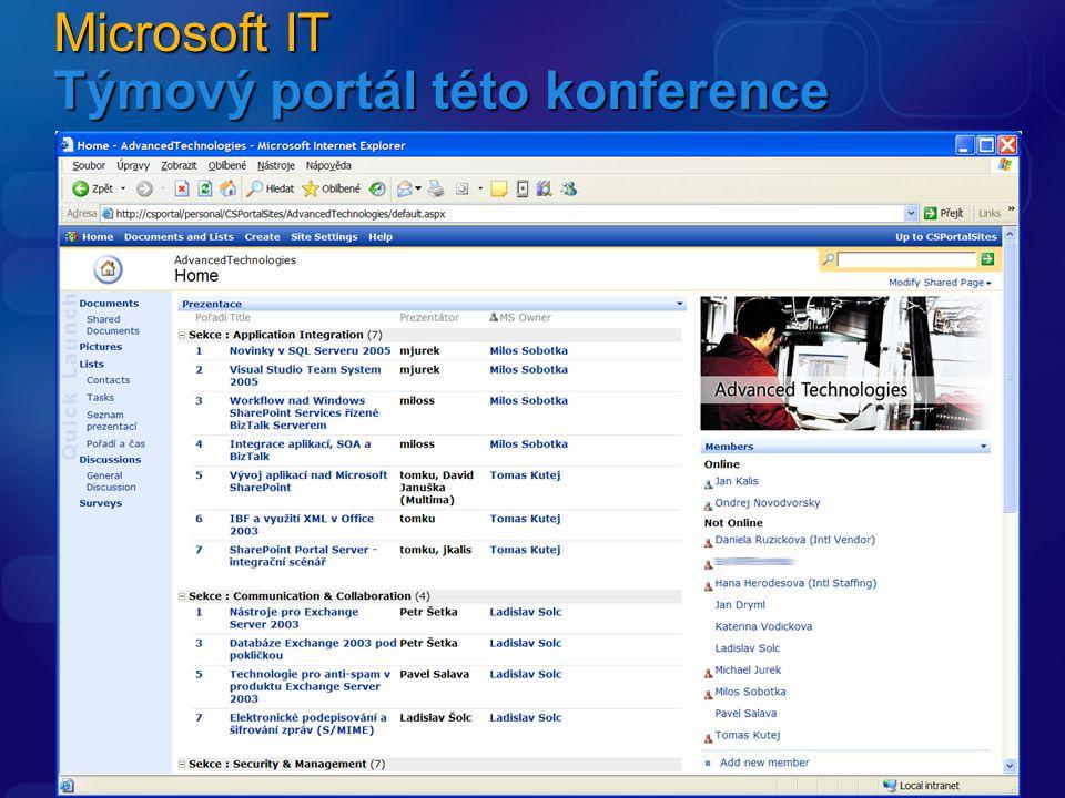 Microsoft IT Týmový portál této konference
