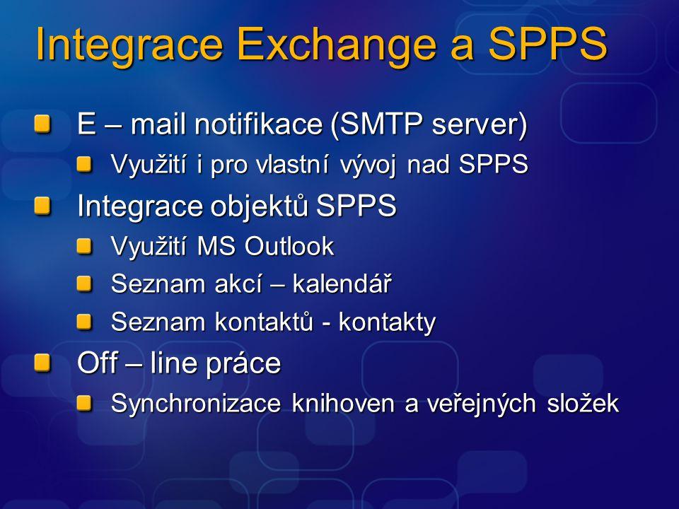 Integrace Exchange a SPPS E – mail notifikace (SMTP server) Využití i pro vlastní vývoj nad SPPS Integrace objektů SPPS Využití MS Outlook Seznam akcí – kalendář Seznam kontaktů - kontakty Off – line práce Synchronizace knihoven a veřejných složek