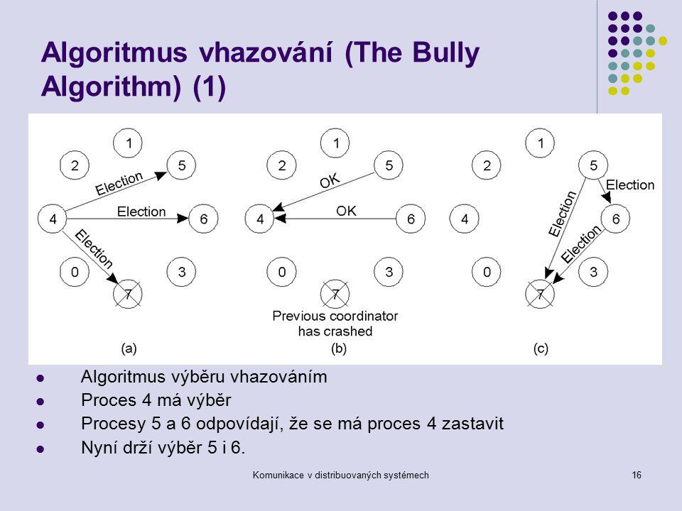 Komunikace v distribuovaných systémech16 Algoritmus vhazování (The Bully Algorithm) (1) Algoritmus výběru vhazováním Proces 4 má výběr Procesy 5 a 6 odpovídají, že se má proces 4 zastavit Nyní drží výběr 5 i 6.