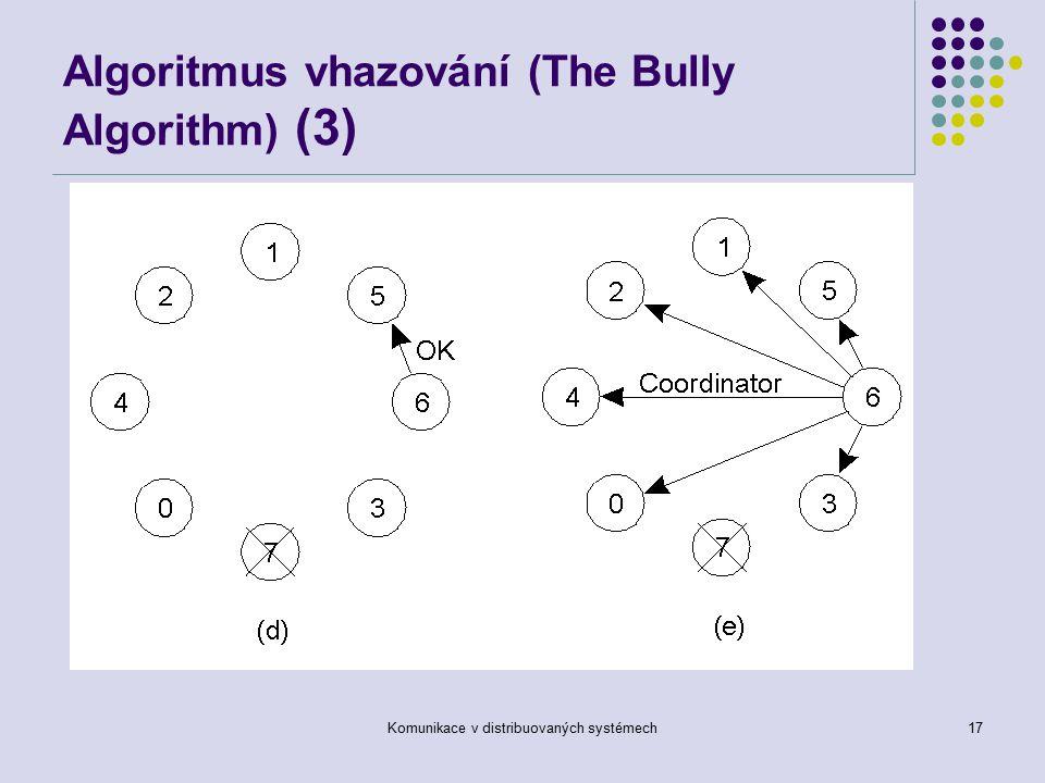 Komunikace v distribuovaných systémech17 Algoritmus vhazování (The Bully Algorithm) (3) d) Proces 6 zastaví proces 5 e) Proces 6 vyhrává a všem to oznámí