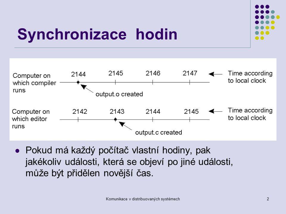 Komunikace v distribuovaných systémech2 Synchronizace hodin Pokud má každý počítač vlastní hodiny, pak jakékoliv události, která se objeví po jiné události, může být přidělen novější čas.