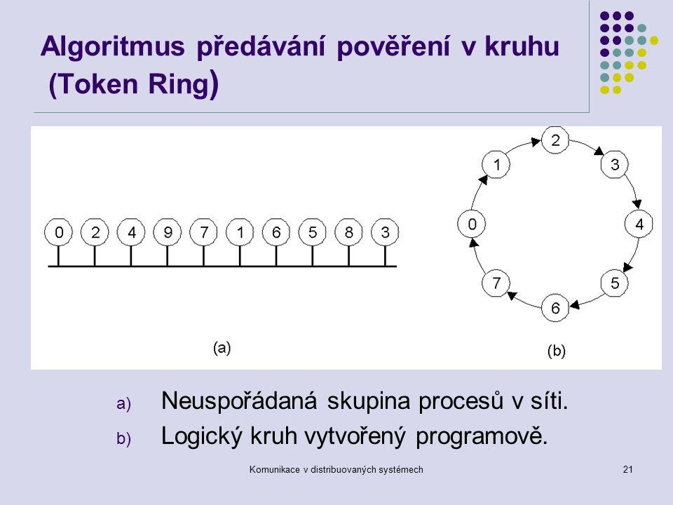 Komunikace v distribuovaných systémech21 Algoritmus předávání pověření v kruhu (Token Ring ) a) Neuspořádaná skupina procesů v síti.