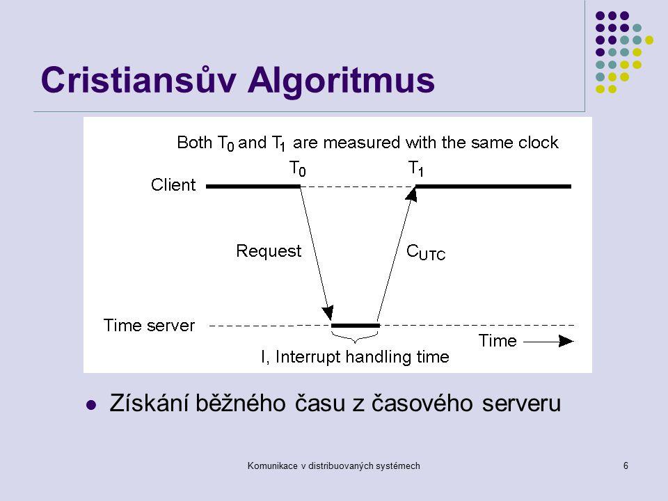 Komunikace v distribuovaných systémech6 Cristiansův Algoritmus Získání běžného času z časového serveru