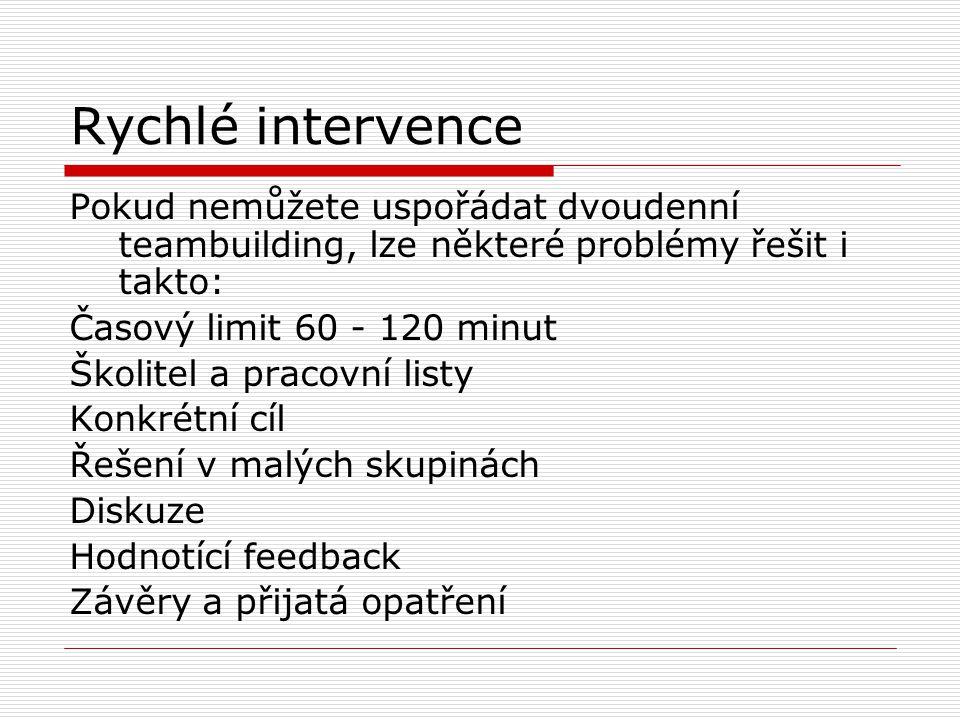 Rychlé intervence Pokud nemůžete uspořádat dvoudenní teambuilding, lze některé problémy řešit i takto: Časový limit 60 - 120 minut Školitel a pracovní