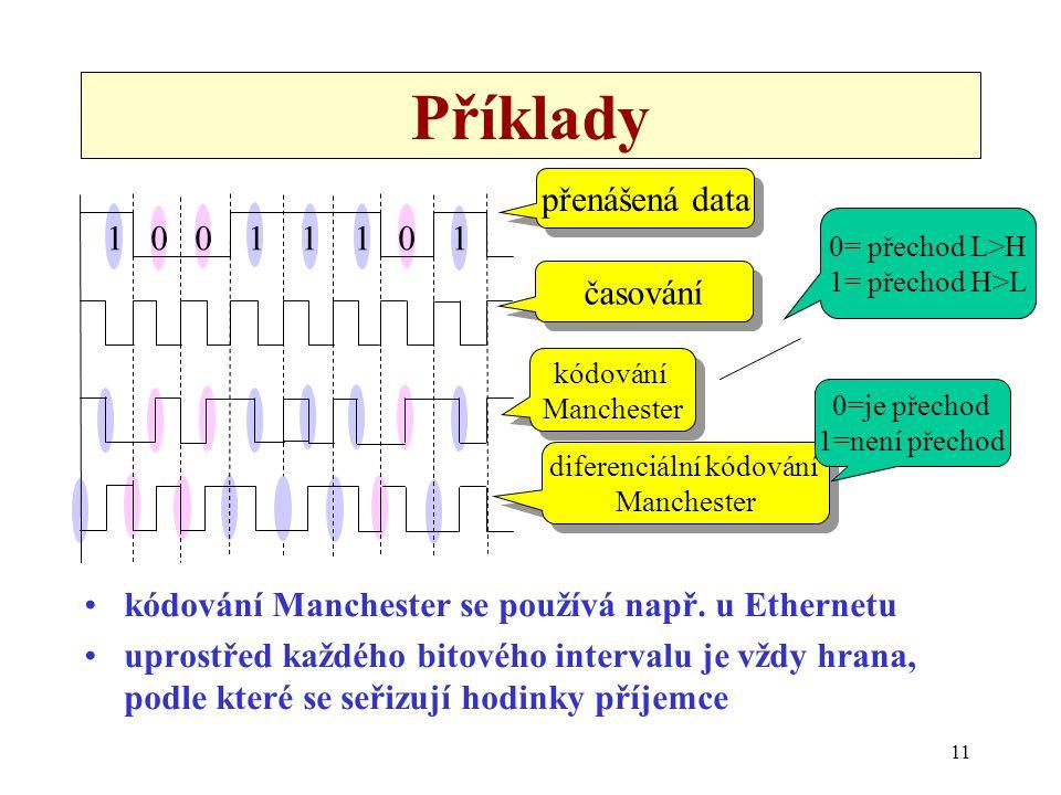 11 Příklady kódování Manchester se používá např. u Ethernetu uprostřed každého bitového intervalu je vždy hrana, podle které se seřizují hodinky příje