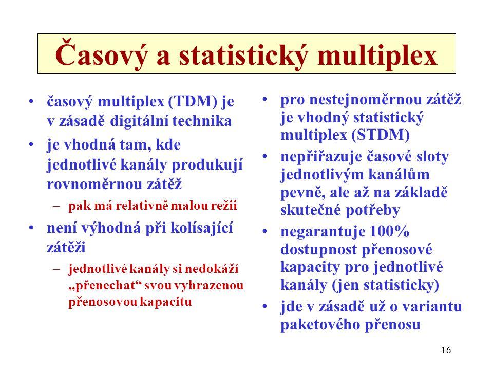 16 Časový a statistický multiplex časový multiplex (TDM) je v zásadě digitální technika je vhodná tam, kde jednotlivé kanály produkují rovnoměrnou zát