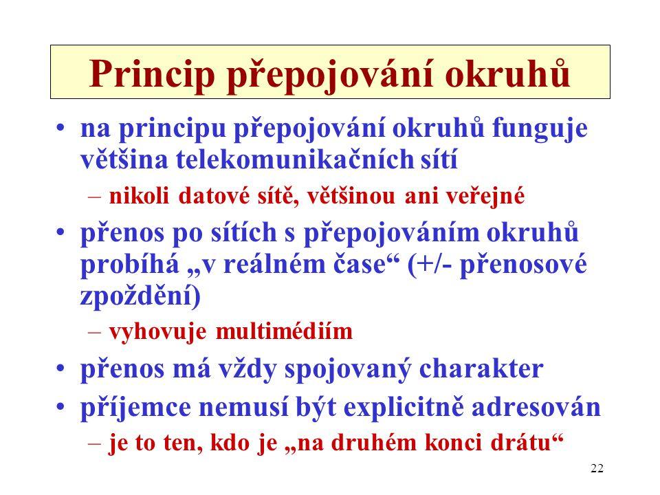 22 Princip přepojování okruhů na principu přepojování okruhů funguje většina telekomunikačních sítí –nikoli datové sítě, většinou ani veřejné přenos p
