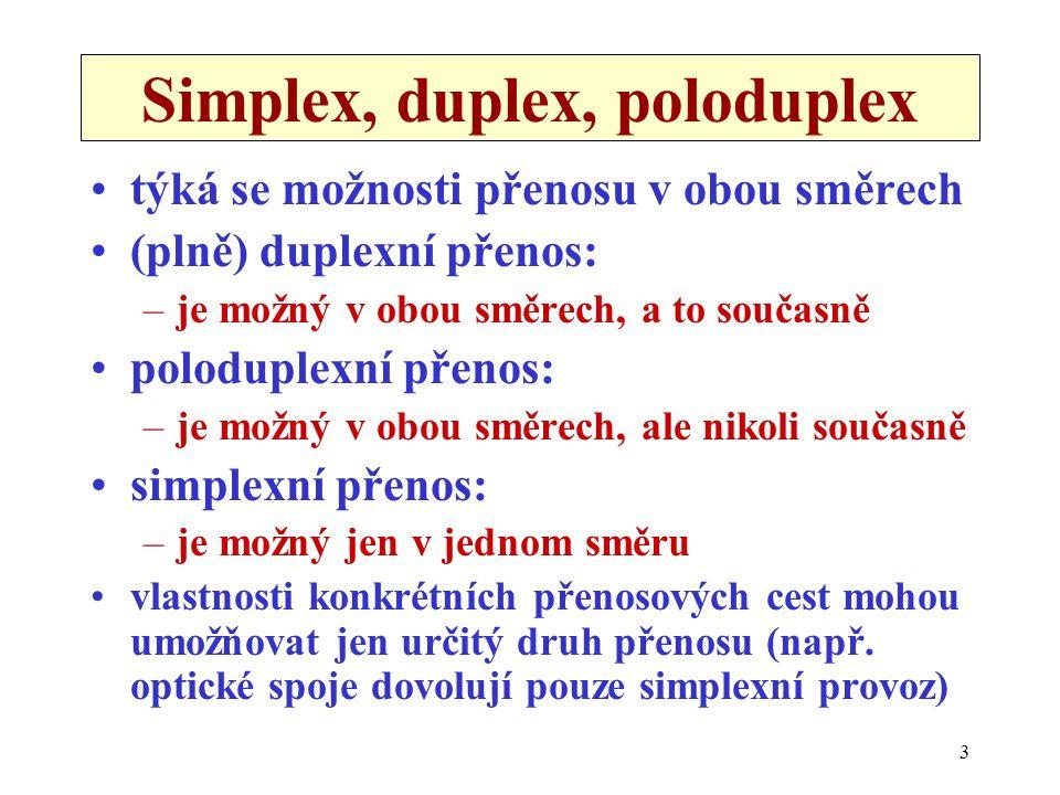 3 Simplex, duplex, poloduplex týká se možnosti přenosu v obou směrech (plně) duplexní přenos: –je možný v obou směrech, a to současně poloduplexní pře