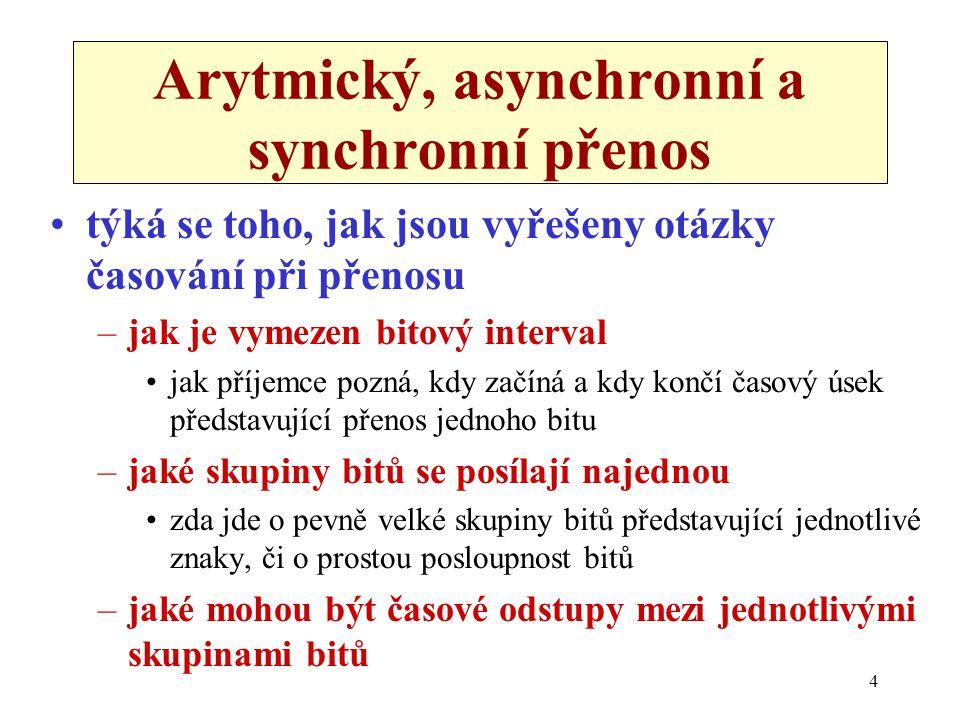 4 Arytmický, asynchronní a synchronní přenos týká se toho, jak jsou vyřešeny otázky časování při přenosu –jak je vymezen bitový interval jak příjemce