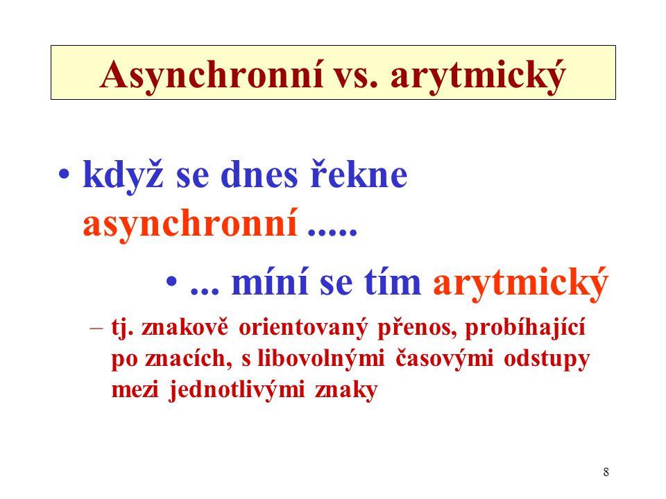 """9 Synchronní přenos synchronizace = """"když jsou hodinky příjemce seřízeny podle hodinek odesilatele při asynchronním (správně: arytmickém) přenosu je udržována synchronizace po dobu přenosu každého jednotlivého znaku –mezi znaky se hodinky mohou libovolně """"rozejít synchronní přenos: synchronizace je udržována trvale –přenáší se celé souvislé bloky dat mnoho bytů (znaků) –synchronizace se udržuje nejméně po celou dobu přenosu souvislého bloku někdy i mezi bloky"""