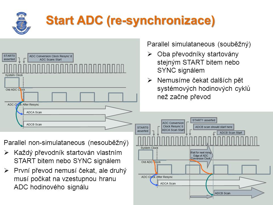 Start ADC (re-synchronizace) Parallel simulataneous (souběžný)  Oba převodníky startovány stejným START bitem nebo SYNC signálem  Nemusíme čekat dalších pět systémových hodinových cyklů než začne převod Parallel non-simulataneous (nesouběžný)  Každý převodník startován vlastním START bitem nebo SYNC signálem  První převod nemusí čekat, ale druhý musí počkat na vzestupnou hranu ADC hodinového signálu